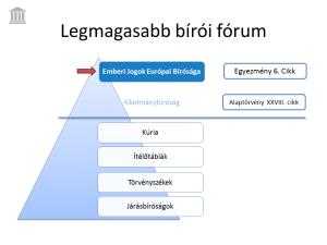 PITEE-Legmagasabb biroi forum Magyarorszagon